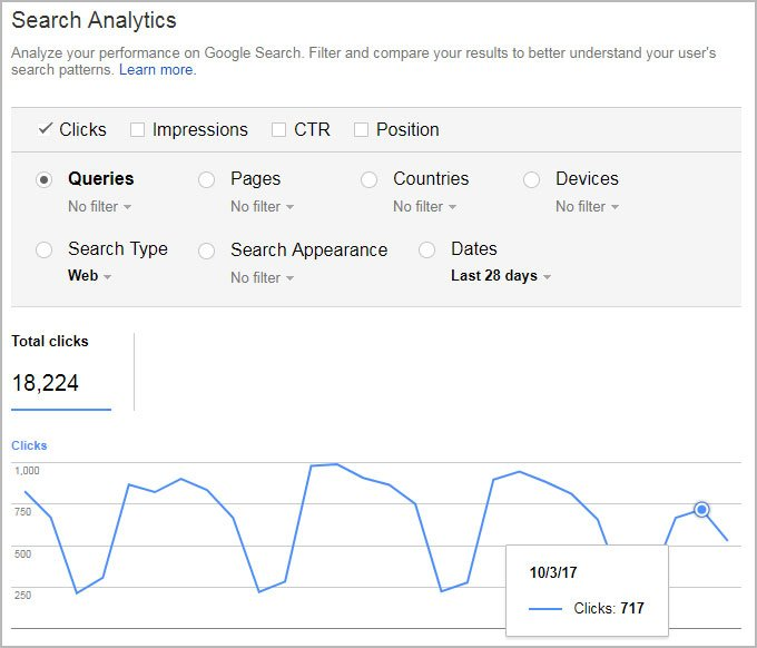 google search console https